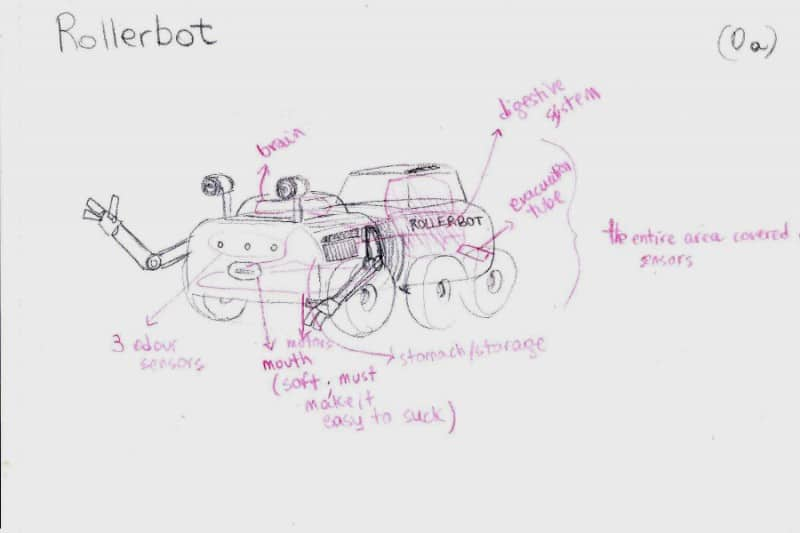 My Sweet Rollerbot